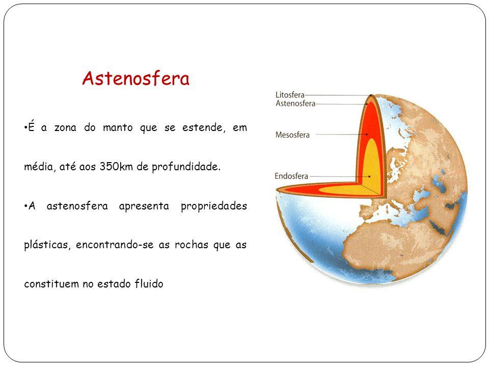 Astenosfera É a zona do manto que se estende, em média, até aos 350km de profundidade.