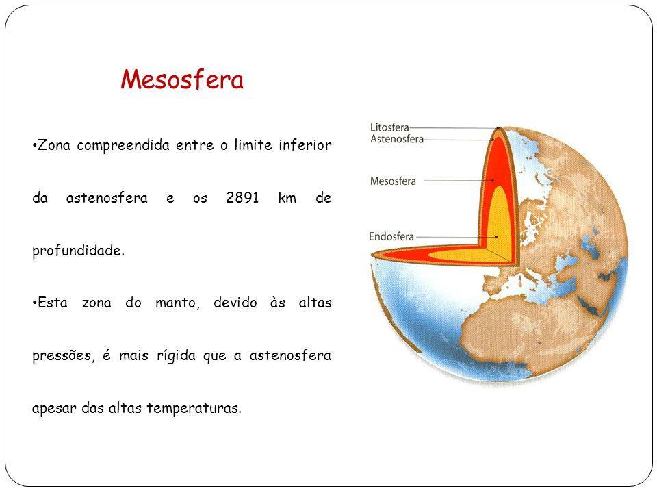 Mesosfera Zona compreendida entre o limite inferior da astenosfera e os 2891 km de profundidade.