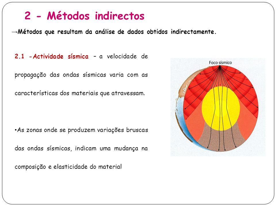 2 - Métodos indirectos Métodos que resultam da análise de dados obtidos indirectamente.
