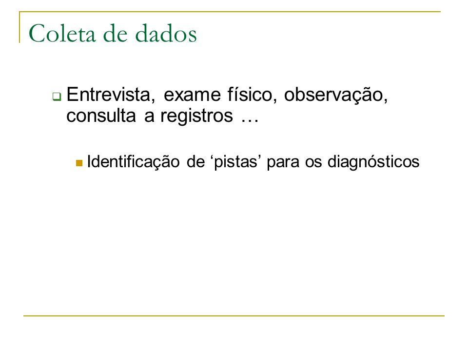 Coleta de dados Entrevista, exame físico, observação, consulta a registros … Identificação de 'pistas' para os diagnósticos.