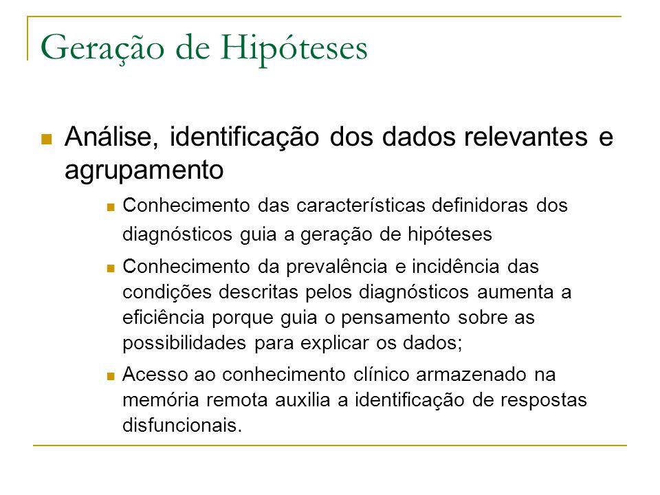 Geração de Hipóteses Análise, identificação dos dados relevantes e agrupamento.