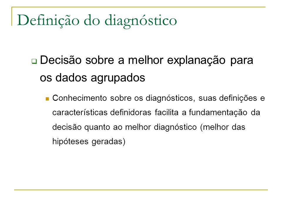 Definição do diagnóstico