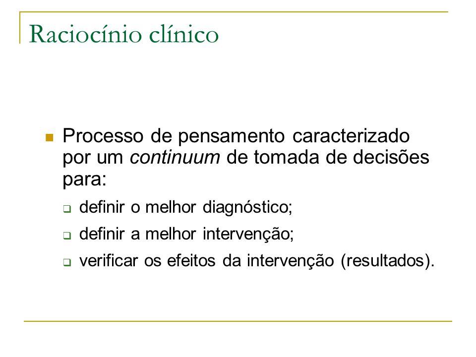 Raciocínio clínico Processo de pensamento caracterizado por um continuum de tomada de decisões para: