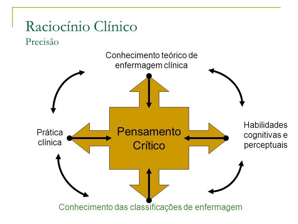 Raciocínio Clínico Precisão