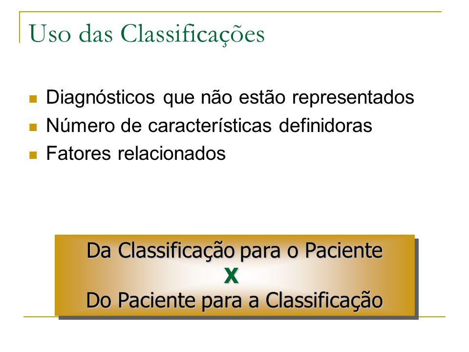 Uso das Classificações