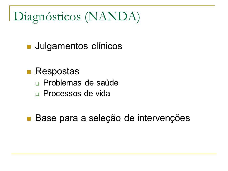 Diagnósticos (NANDA) Julgamentos clínicos Respostas