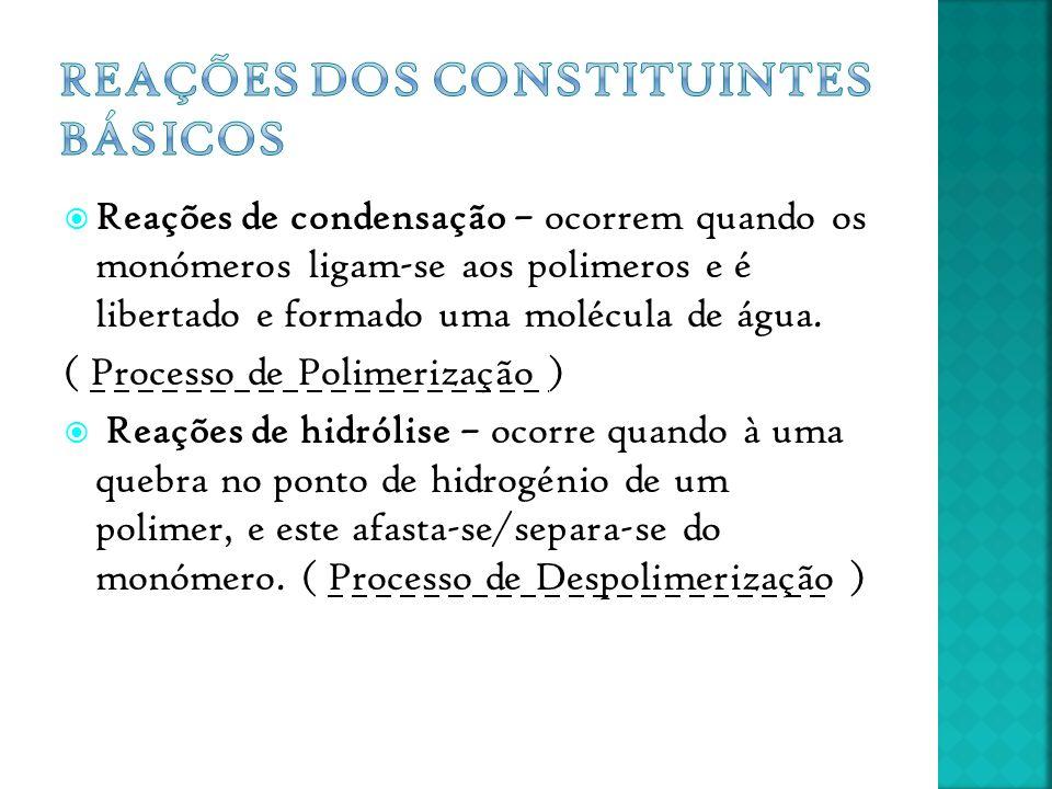 Reações dos Constituintes Básicos