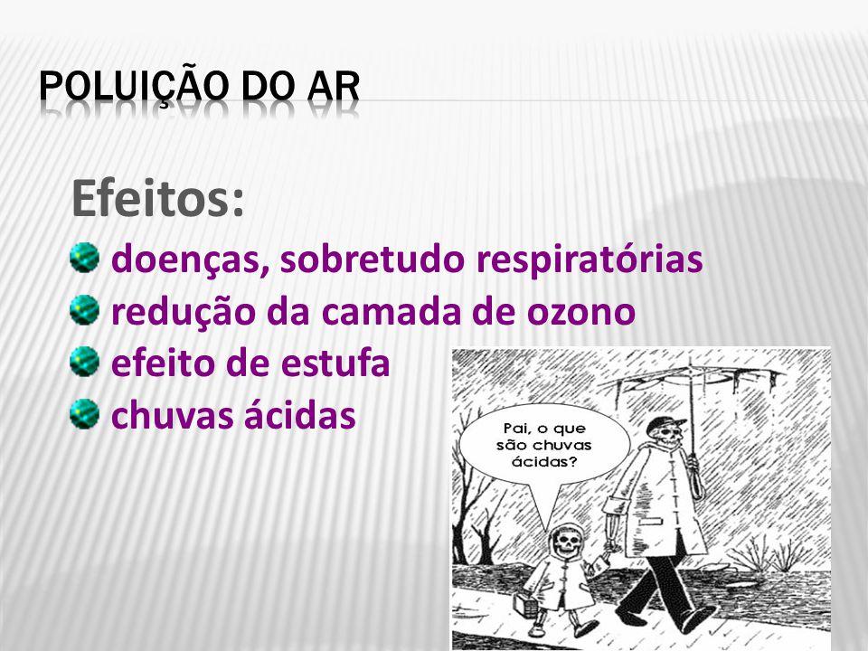 Efeitos: Poluição do ar doenças, sobretudo respiratórias