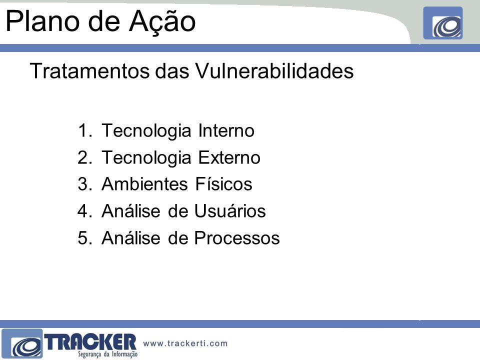 Plano de Ação Tratamentos das Vulnerabilidades Tecnologia Interno