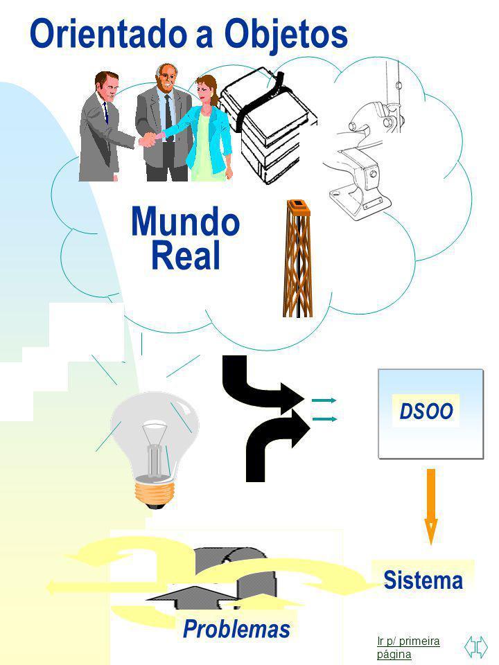 Orientado a Objetos Mundo Real DSOO Sistema Problemas