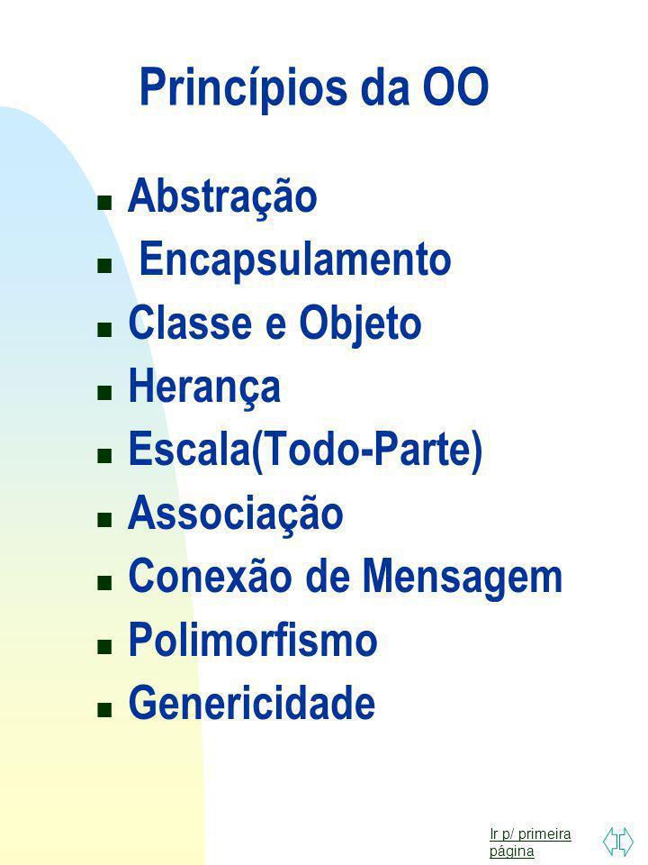 Princípios da OO Abstração Encapsulamento Classe e Objeto Herança