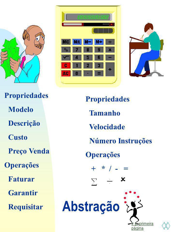 Abstração Propriedades Propriedades Modelo Tamanho Descrição