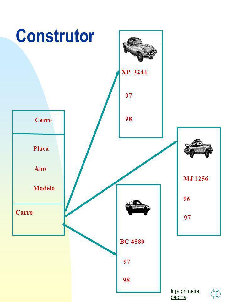 Construtor XP 3244 97 Carro 98 Placa Ano MJ 1256 Modelo 96 Carro 97