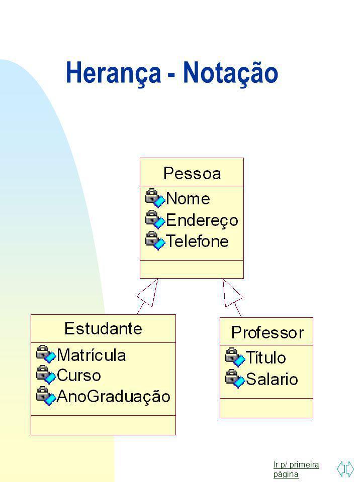 Herança - Notação