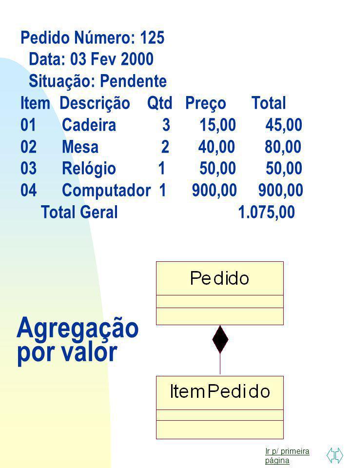 Agregação por valor Pedido Número: 125 Data: 03 Fev 2000