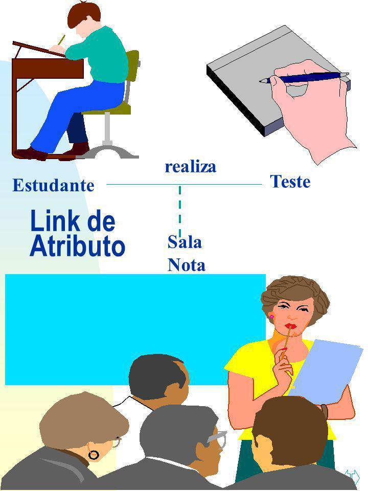 realiza Teste Estudante Link de Atributo Sala Nota