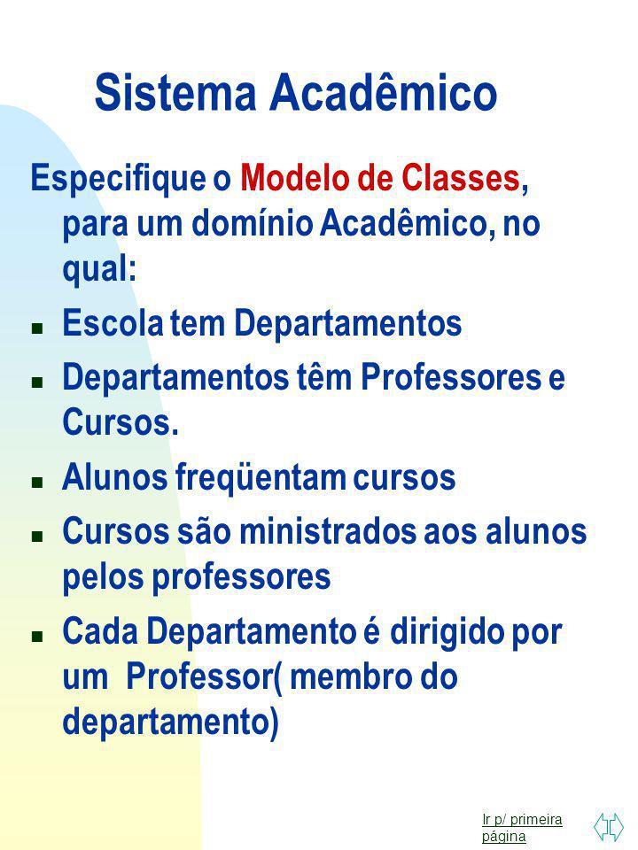 Sistema Acadêmico Especifique o Modelo de Classes, para um domínio Acadêmico, no qual: Escola tem Departamentos.