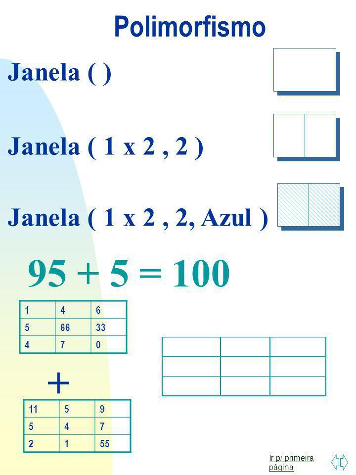 95 + 5 = 100 + Polimorfismo Janela ( ) Janela ( 1 x 2 , 2 )