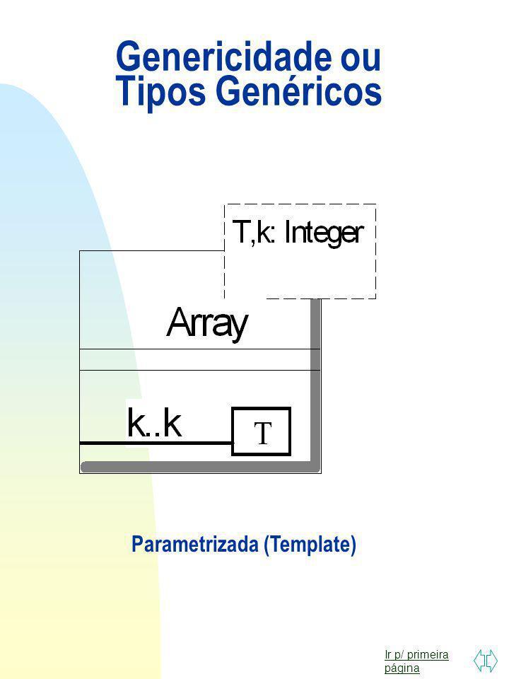 Genericidade ou Tipos Genéricos