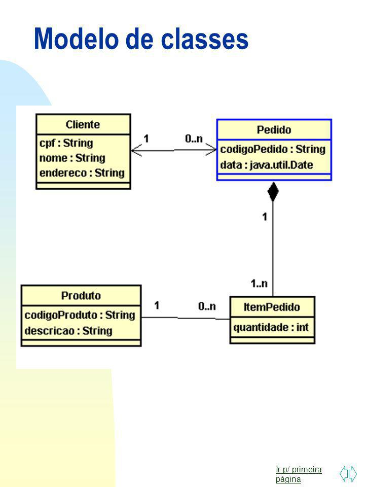 Modelo de classes