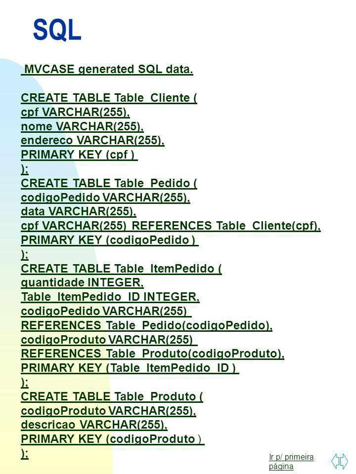 SQL MVCASE generated SQL data. CREATE TABLE Table_Cliente (