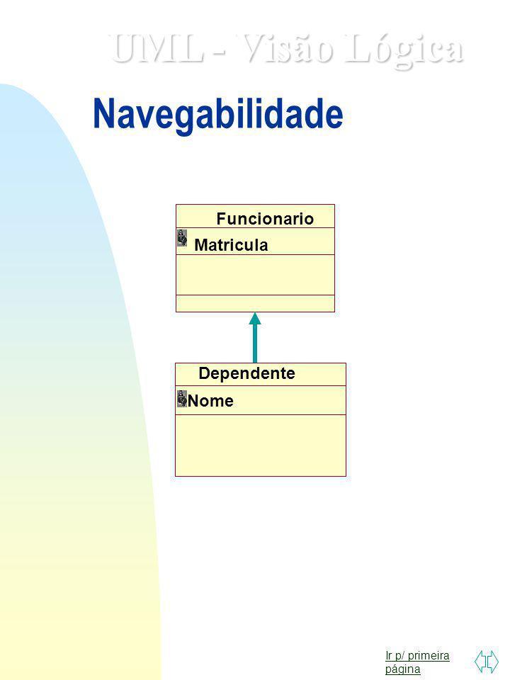 UML - Visão Lógica Navegabilidade Funcionario Matricula Dependente