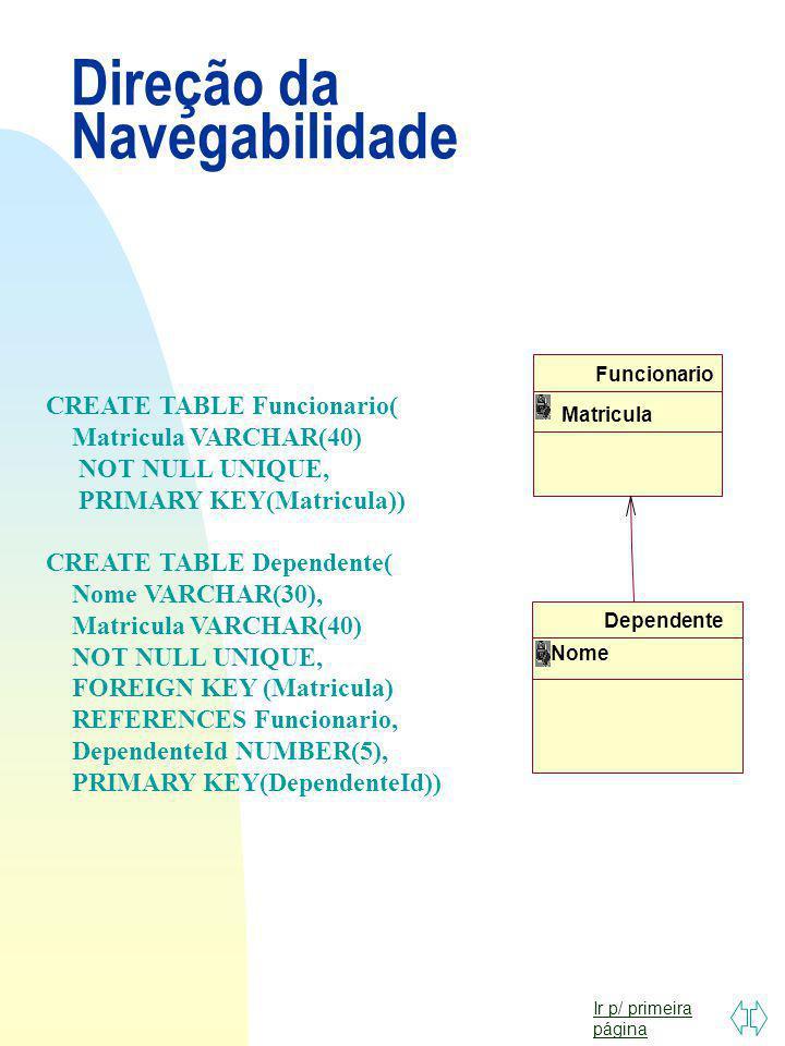 Direção da Navegabilidade