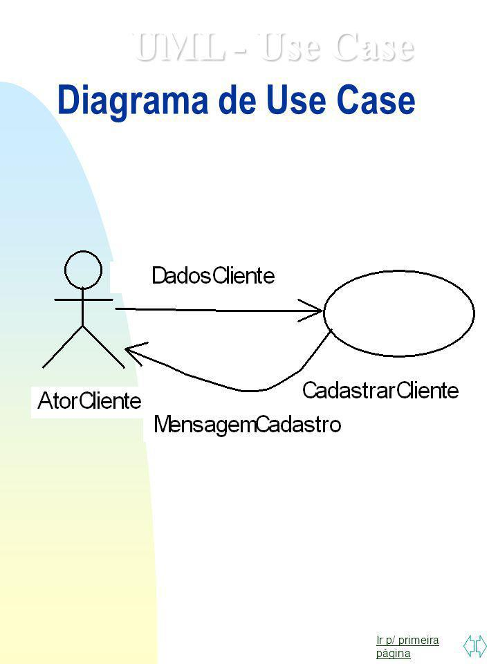 UML - Use Case Diagrama de Use Case