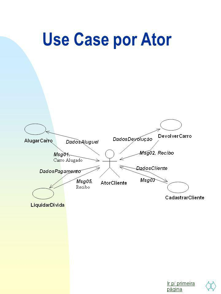 Use Case por Ator