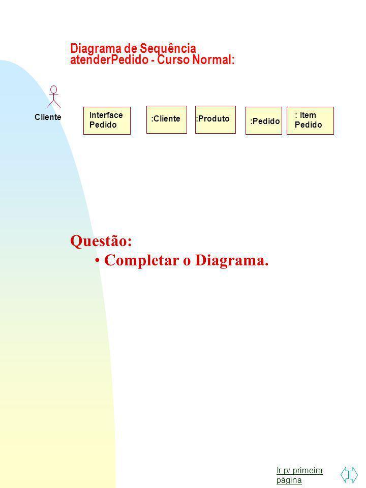Diagrama de Sequência atenderPedido - Curso Normal:
