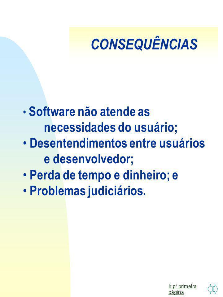 CONSEQUÊNCIAS necessidades do usuário; Desentendimentos entre usuários