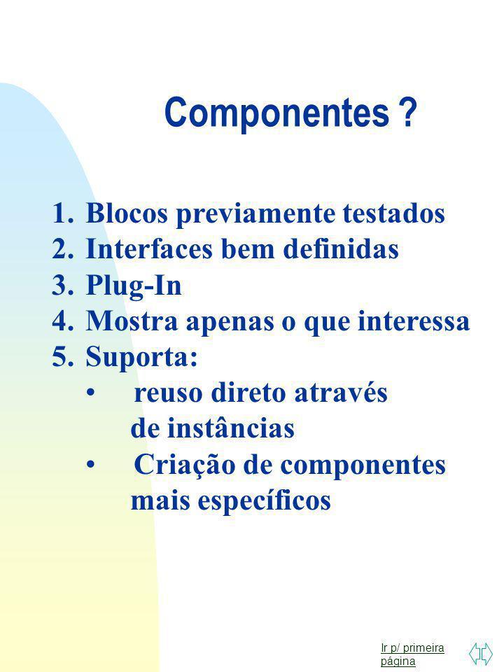 Componentes Blocos previamente testados Interfaces bem definidas