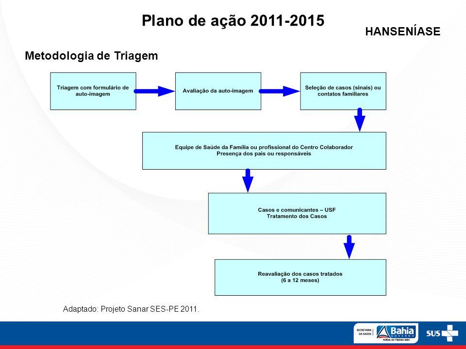 Plano de ação 2011-2015 HANSENÍASE Metodologia de Triagem