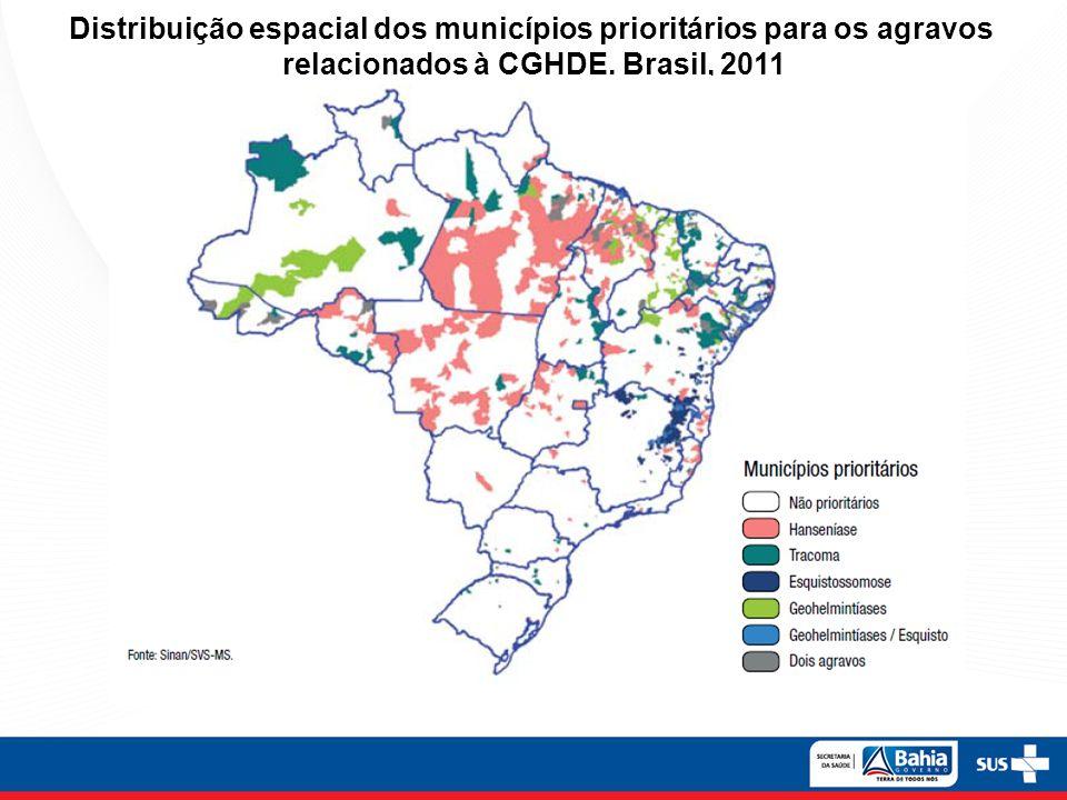 Distribuição espacial dos municípios prioritários para os agravos