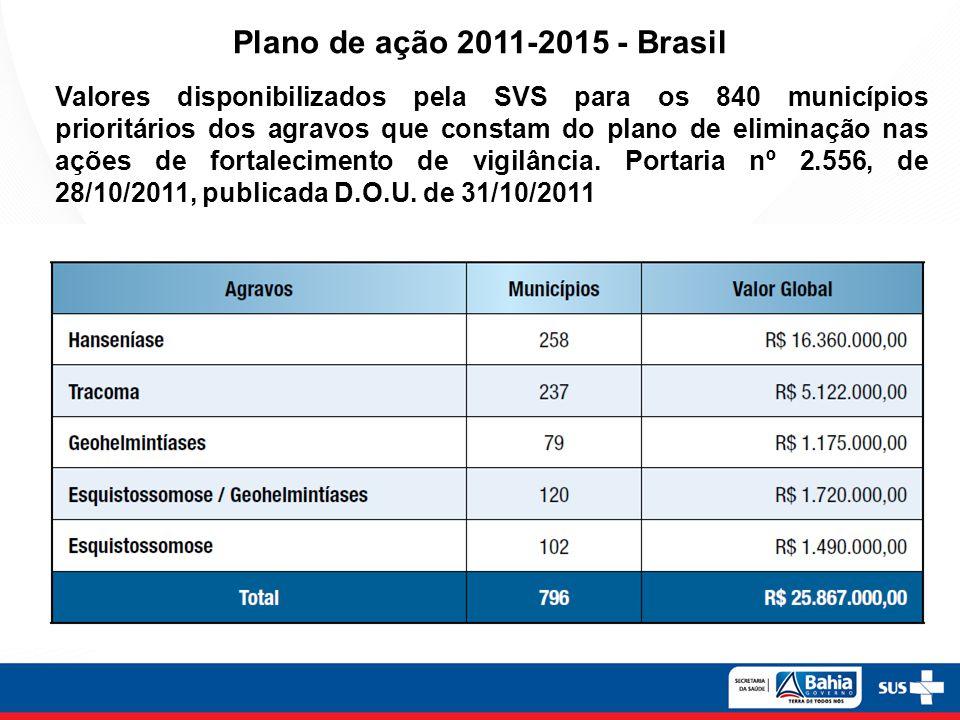 Plano de ação 2011-2015 - Brasil