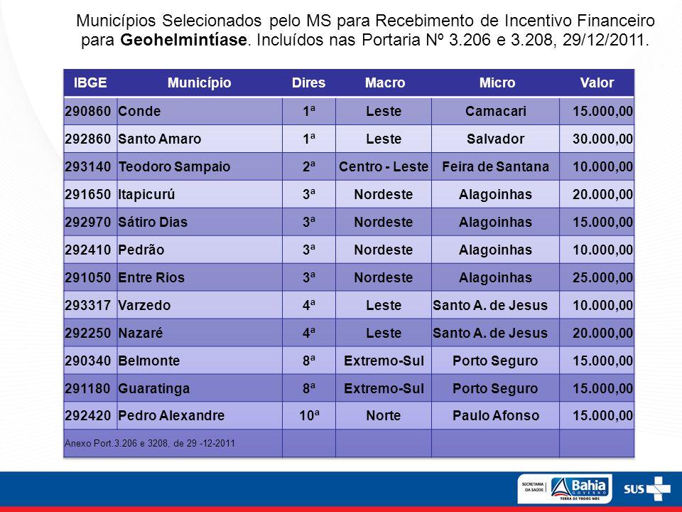 Municípios Selecionados pelo MS para Recebimento de Incentivo Financeiro para Geohelmintíase. Incluídos nas Portaria Nº 3.206 e 3.208, 29/12/2011.
