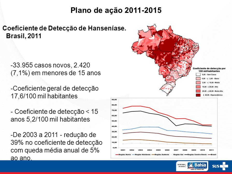 Plano de ação 2011-2015 Coeficiente de Detecção de Hanseníase.