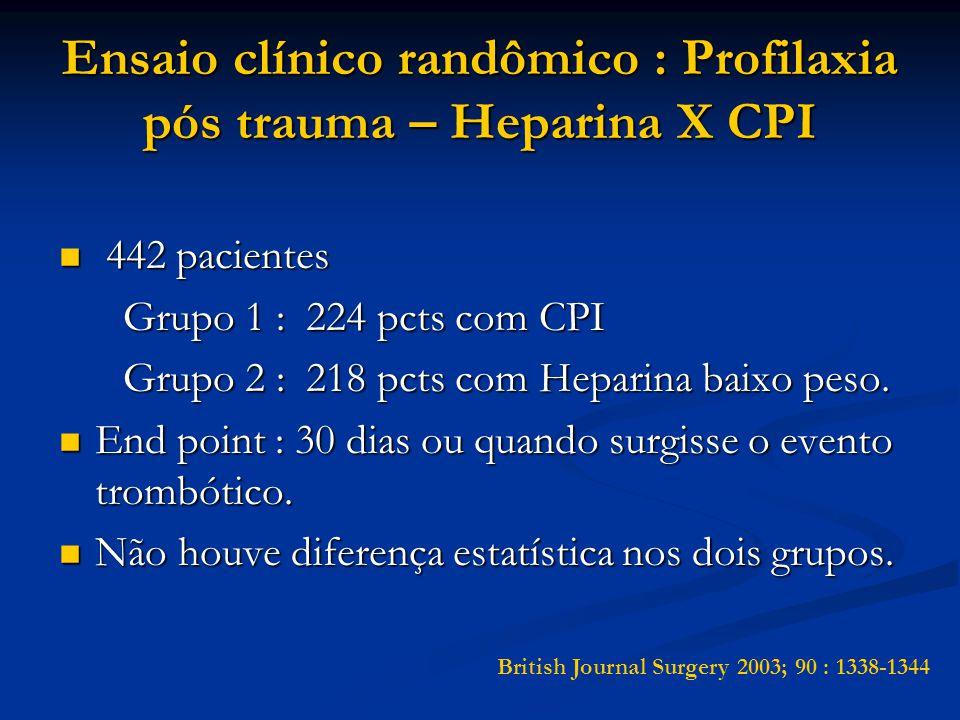 Ensaio clínico randômico : Profilaxia pós trauma – Heparina X CPI