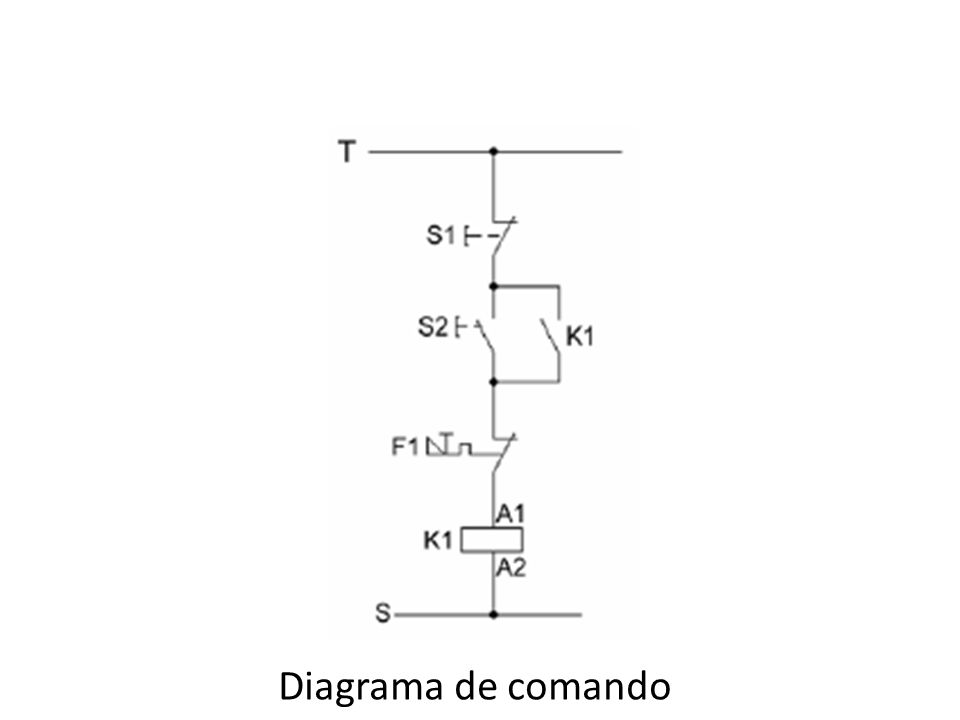 Diagrama de comando