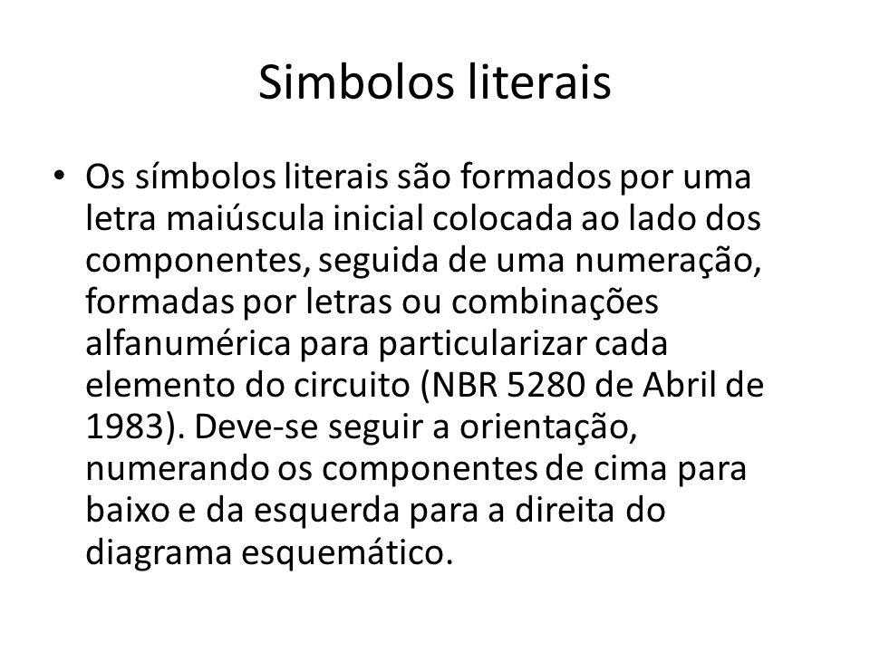 Simbolos literais