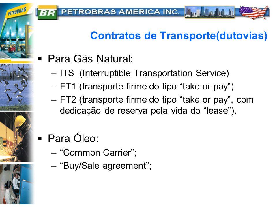 Contratos de Transporte(dutovias)