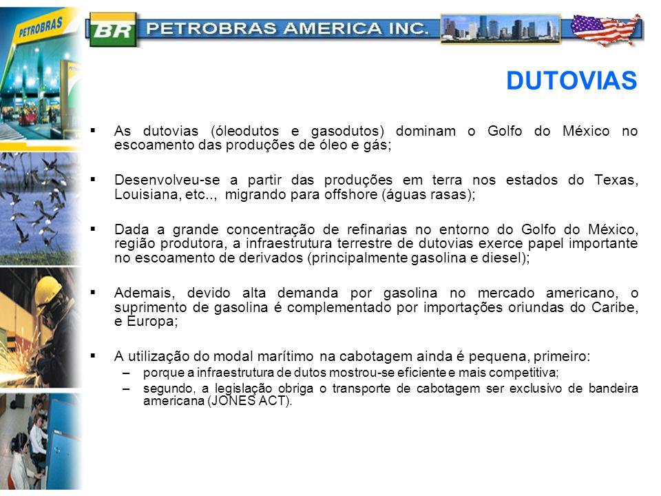 DUTOVIAS As dutovias (óleodutos e gasodutos) dominam o Golfo do México no escoamento das produções de óleo e gás;