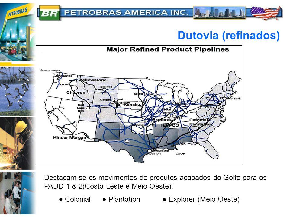 Dutovia (refinados) Destacam-se os movimentos de produtos acabados do Golfo para os PADD 1 & 2(Costa Leste e Meio-Oeste);