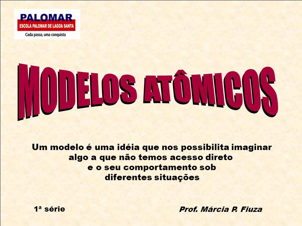 MODELOS ATÔMICOS Um modelo é uma idéia que nos possibilita imaginar
