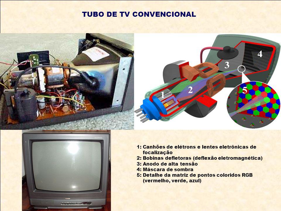 TUBO DE TV CONVENCIONAL