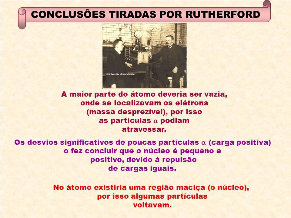 CONCLUSÕES TIRADAS POR RUTHERFORD