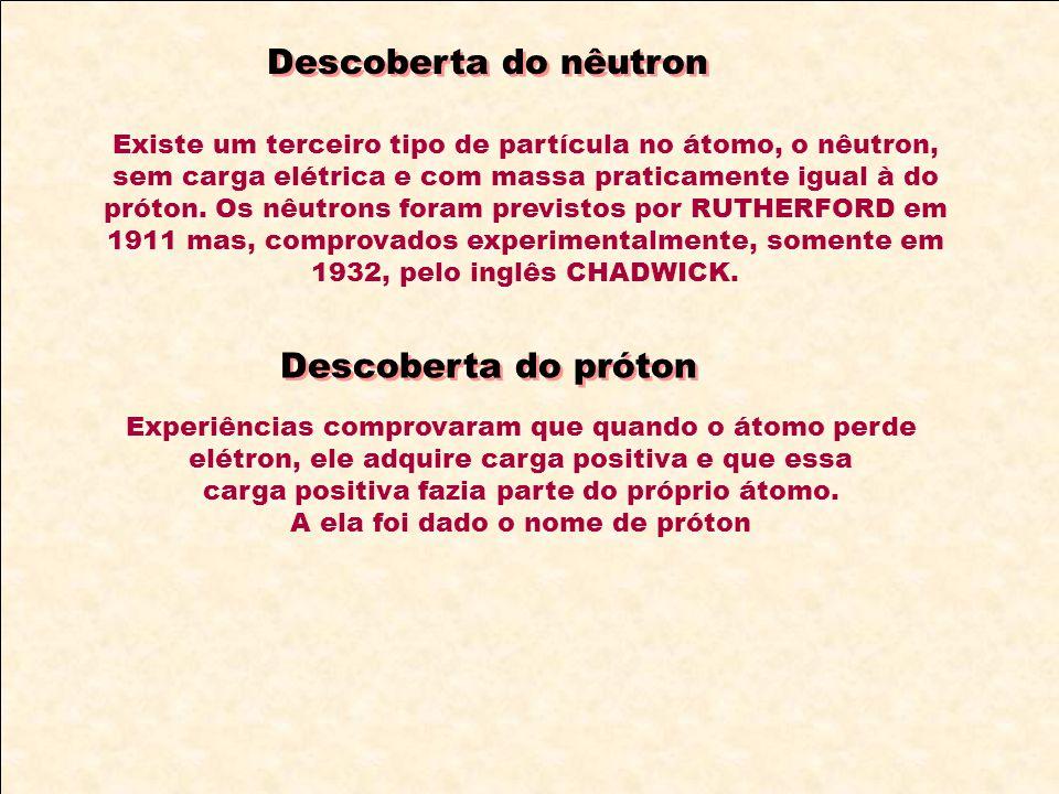 Descoberta do nêutron Descoberta do próton