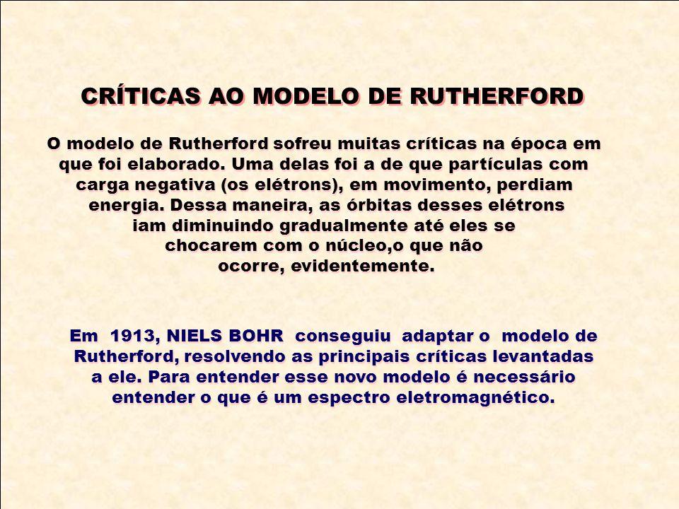 CRÍTICAS AO MODELO DE RUTHERFORD