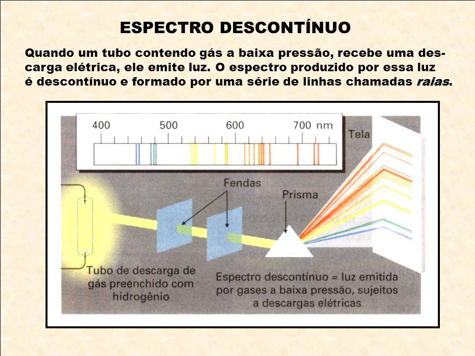 ESPECTRO DESCONTÍNUO Quando um tubo contendo gás a baixa pressão, recebe uma des- carga elétrica, ele emite luz. O espectro produzido por essa luz.