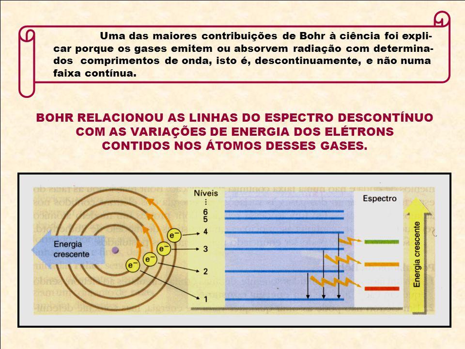BOHR RELACIONOU AS LINHAS DO ESPECTRO DESCONTÍNUO